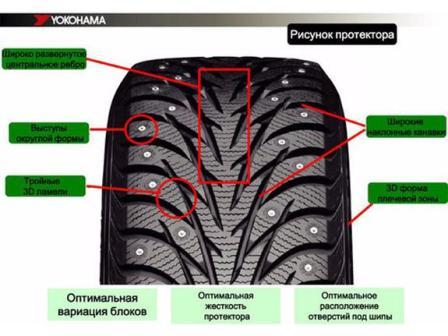 Рисунок протектора зимних шин