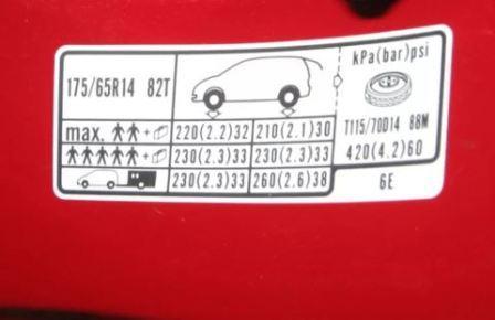Какое давление в шинах Honda CR-V