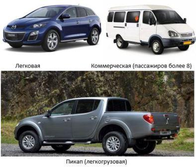 Типы автомобилей