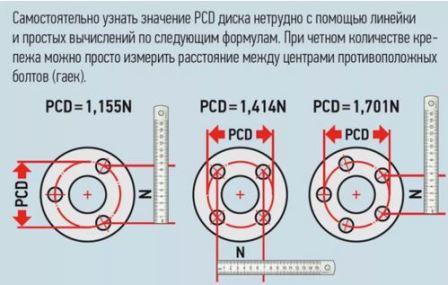 Маркировка колесных дисков, расшифровка маркировки