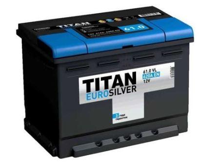 Titan Euro Silver